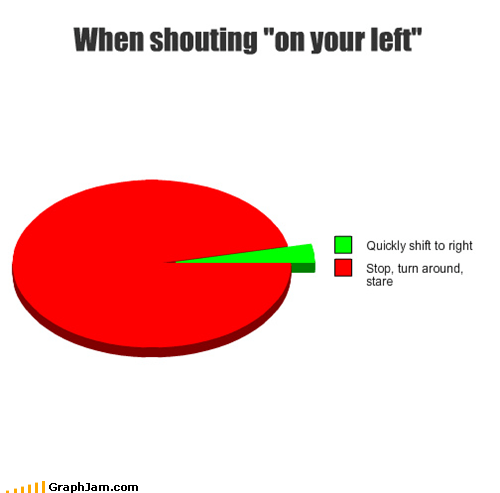 "When shouting ""on your left"""