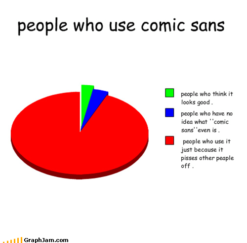 people who use comic sans