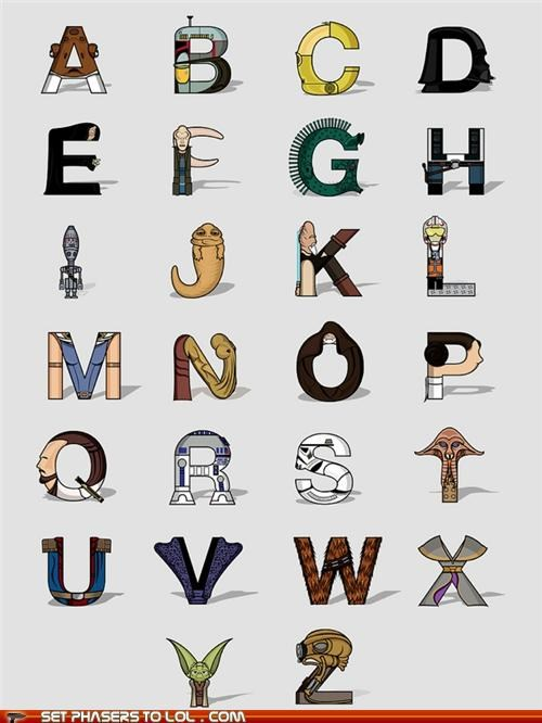 alphabet guess who poster star wars - 5387640320