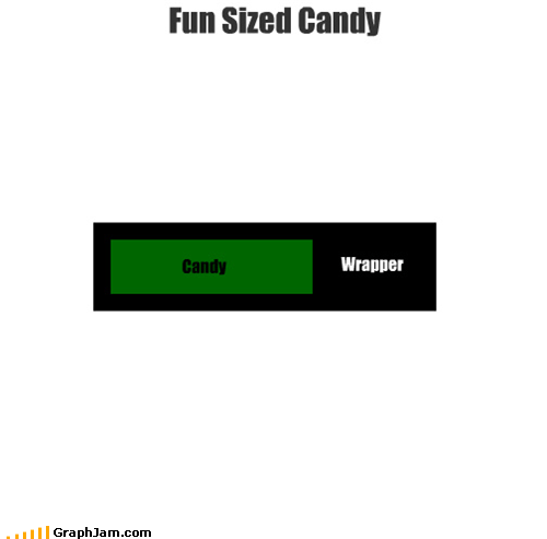 fun sized candy wrapper - 5387865856