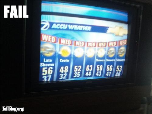 calendar failboat g rated math is hard news weather
