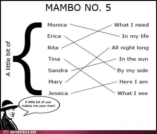 mambo-no-5,match,song,We Are Dating,women