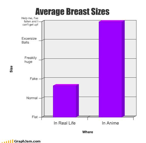 anime Bar Graph pastime - 5409733120
