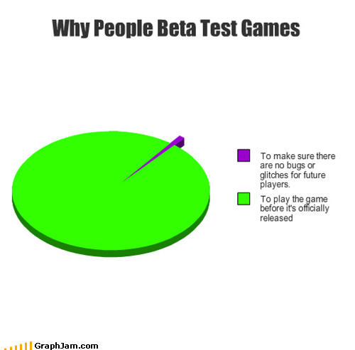 best of week,beta tester,bugs,glitch,Pie Chart
