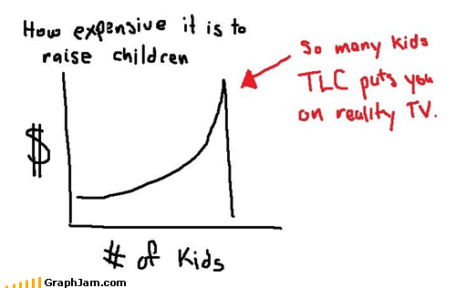 Babies,expensive,Line Graph,profit,tlc