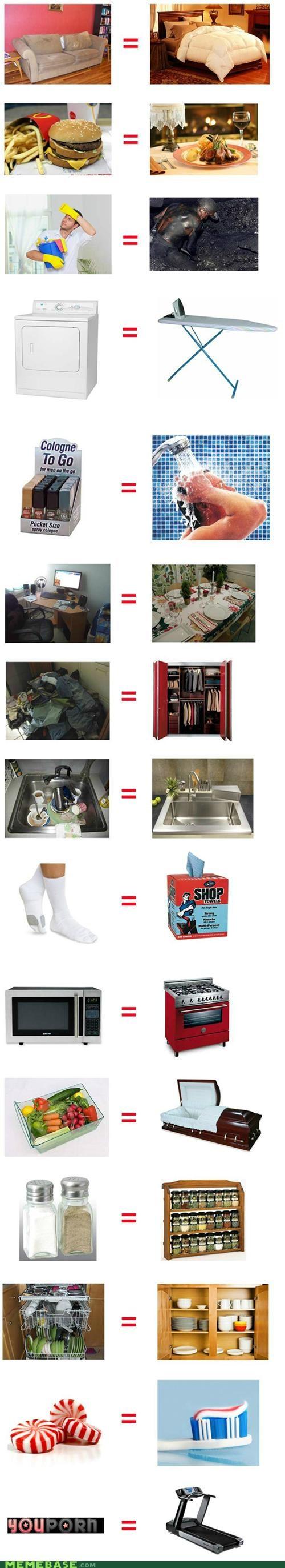 bachelor,chores,foul bachelor frog,guide,hard,life