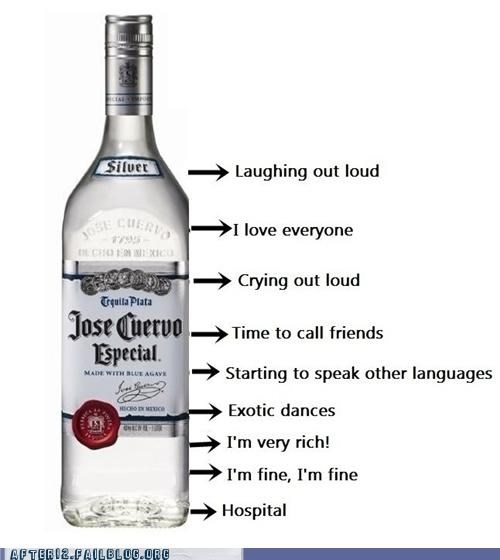 alcohol crying downward spiral drinking Drunk Dialing infographic progression submissions tequila - 5416645376