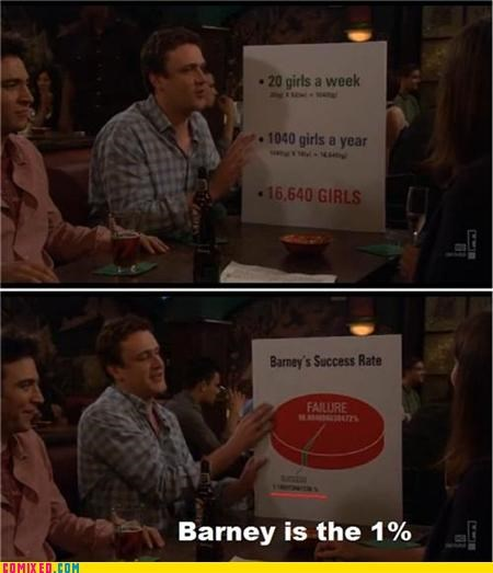 barney stinson meme Occupy Wall Street The 1 Percent TV - 5418239232