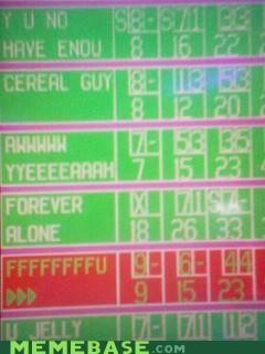 bowling fffuuu Memes Y U No Guy - 5432222976
