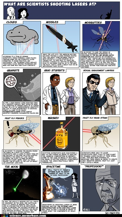fruit flies lasers MAD SCIENCE scientists whiskey - 5435578112