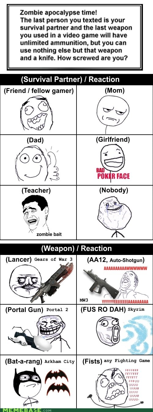 friend,Memes,Rage Comics,screwed,weapons,zombie