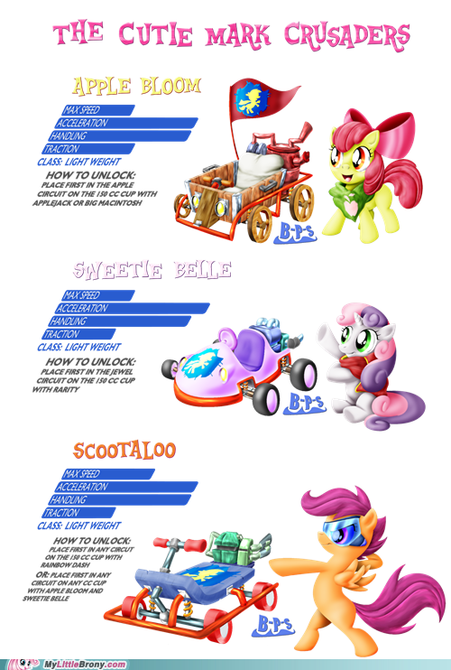crossover cutie mark crusaders Mario Kart Super Mario Kart video games - 5447117312