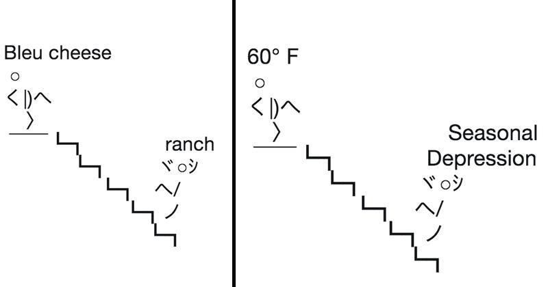 funny ascii twitter meme, asciii art, art memes, twitter memes, music, food, ranch dressing.