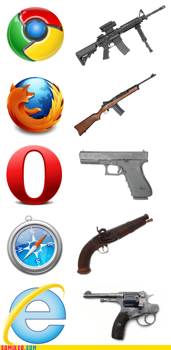 best of week,browsers,classic,guns,internet explorer,the internets
