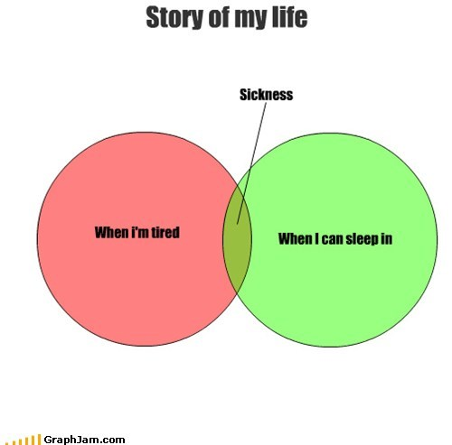 sick,sickness,sleep,story of my life,venn diagram