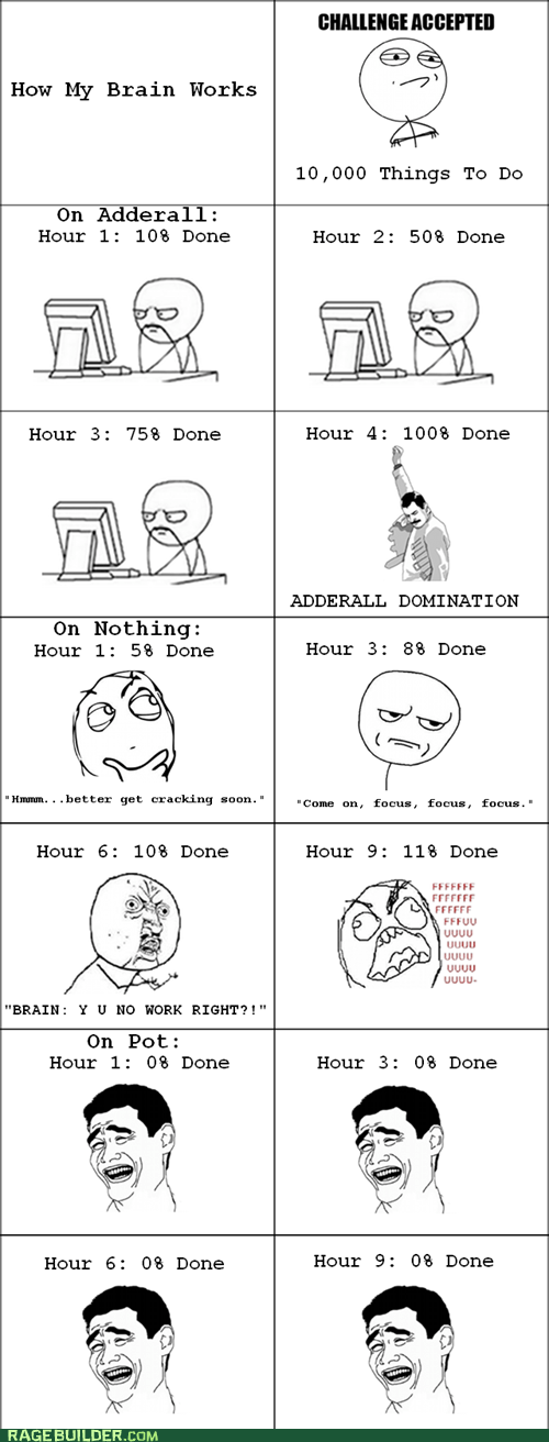 adderall drugs productivity Rage Comics