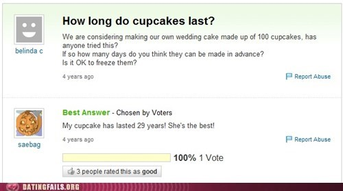 cupcake,puns,We Are Dating,yahoo answers
