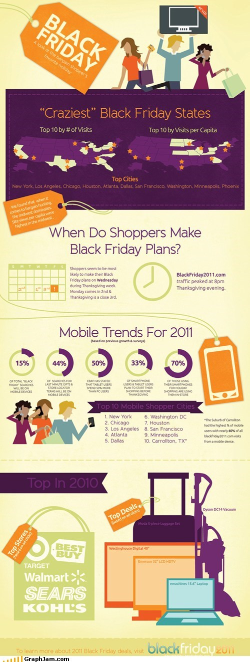 black black friday FRIDAY infographic shopping - 5468281600
