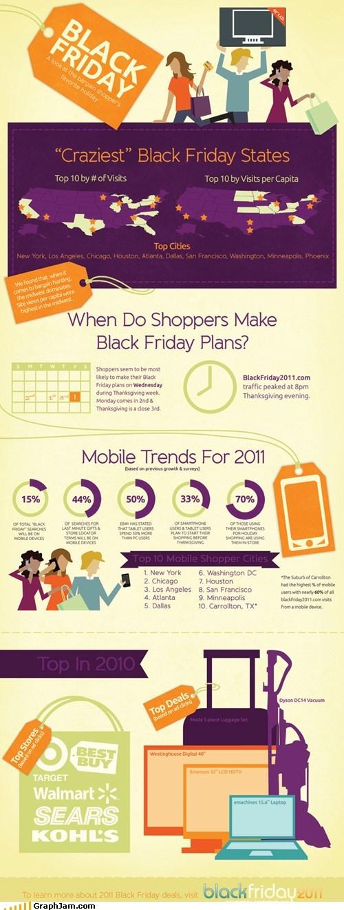 black black friday FRIDAY infographic shopping - 5468281600