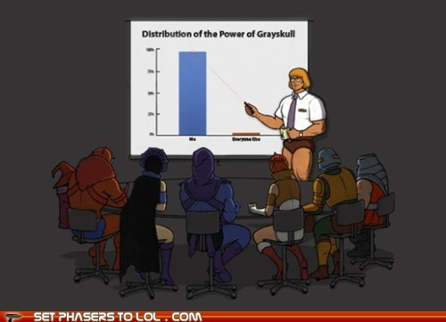 He-Man and the Masters of the Universe - I Have the Powerpoint!