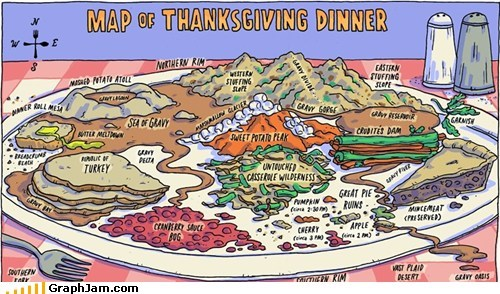 food,gravy,Maps,thanksgiving,Turkey