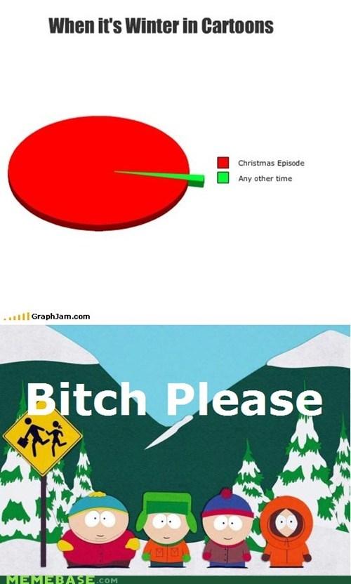 cartoons christmas Memes snow winter - 5482035968