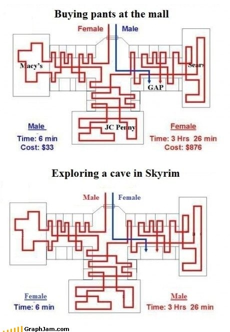 best of week girls guys mall Maps men and women Skyrim treasure - 5483186944