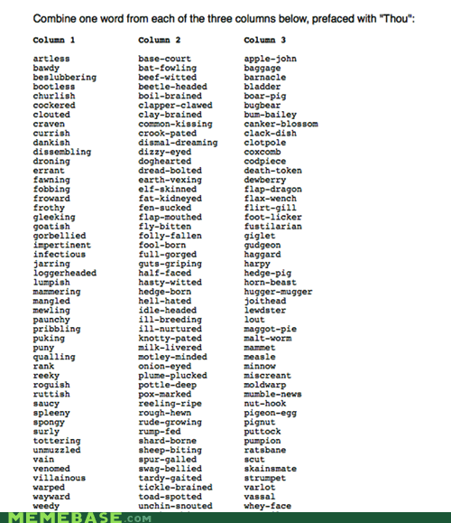 The Shakespearean Insult Kit
