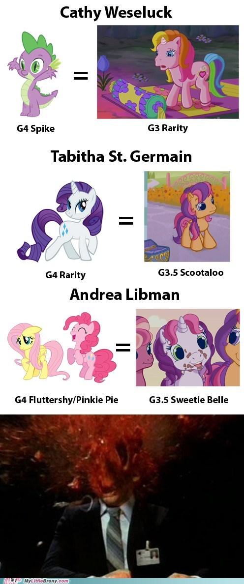G3 generation 3 mind blown ponies voice actors - 5493982464