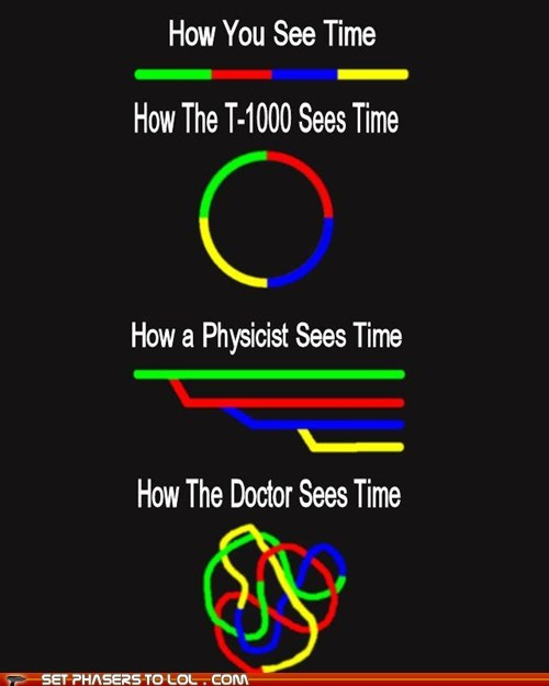 doctor who physicists T-1000 terminator time wibbly wobbly timey wimey