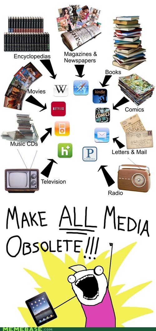 all the things apps comics iphone jobs letters Media obsolete - 5501215744