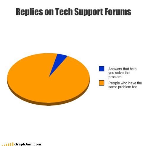 Replies on Tech Support Forums