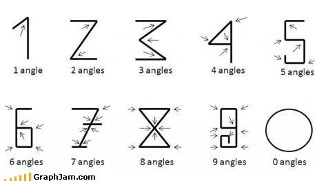 Angles,geometry,math,numbers