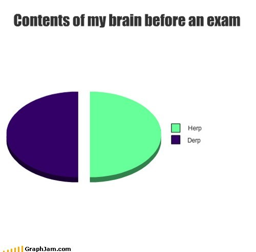 best of week brain derp herp Pie Chart test truancy story - 5505992192
