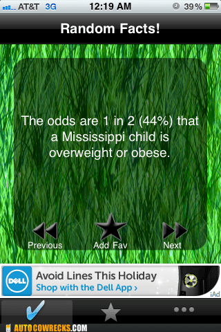 fat mississippi obese - 5508472320