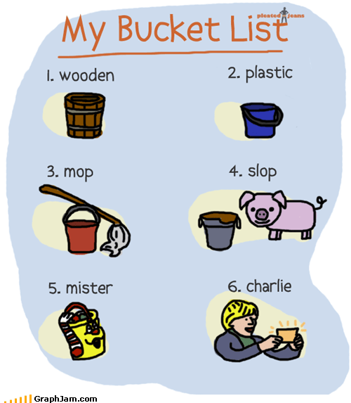 best of week bucket bucket list pig Willy Wonka - 5508994816