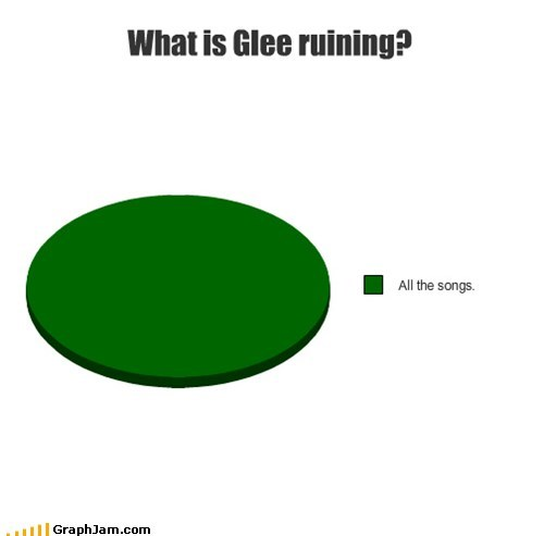 all the things,glee,Pie Chart,ruining,Songs