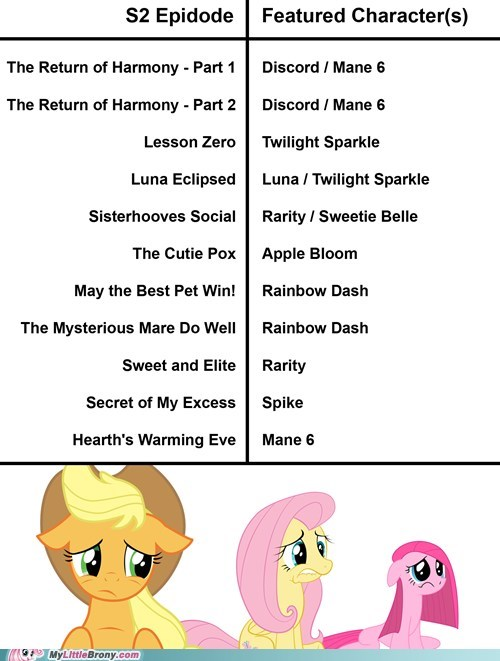 featured characters,left out,our turn,ponies,season 2