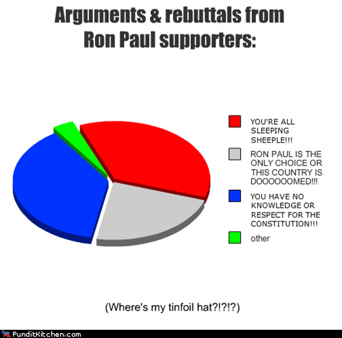 friday picspam,graph,political pictures,Ron Paul