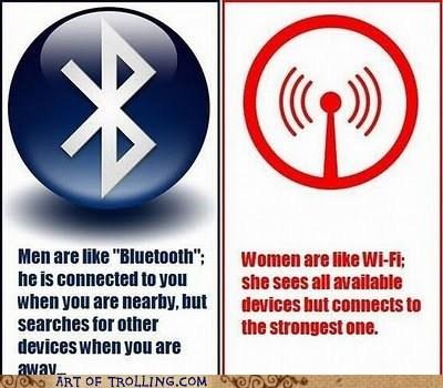 best of week bluetooth men vs women wifi - 5525399040