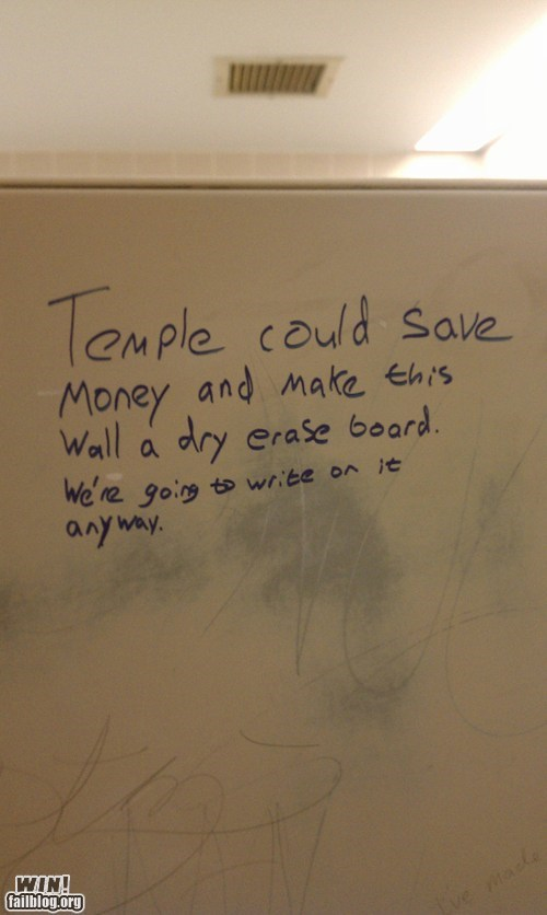 Bathroom Graffiti efficient graffiti hacked irl thrifty wisdom - 5527466240