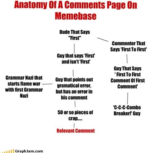 C-C-C-COMBO comments flow chart grammar nazi self referential - 5528205056