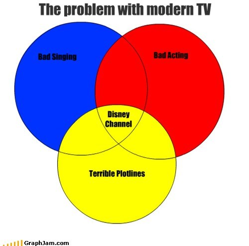 bad actors,bad singing,disney,disney channel,singing,venn diagram