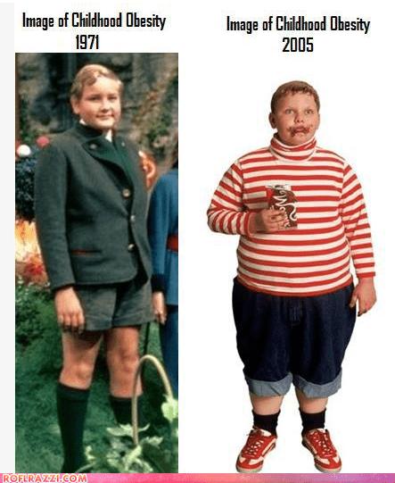 funny Willy Wonka - 5540696576