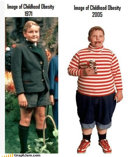 best of week fat obesity - 5541648640