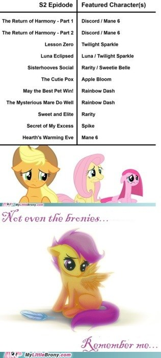 awwww Bronies featured characters sad scootaloo TV - 5542283776
