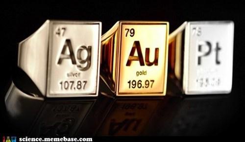 ag au Bling Chemistry elements PT - 5543090944