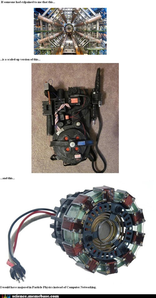 ghost busters,LHC,movies,physics,proton pack,sci fi