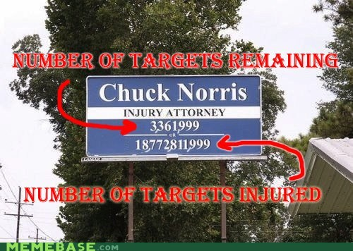 chuck norris justice Memes Reframe targets - 5573215488
