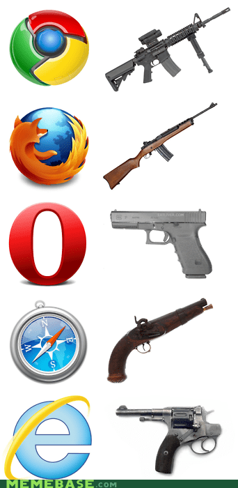 browsers chrome firefox firepower gun internet Memes opera - 5574566912